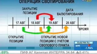 СПОТ и СВОП на Форекс