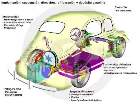 Renault 4 CV (1/4)
