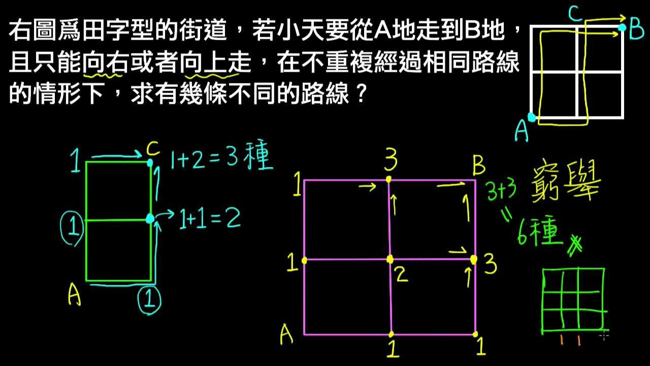 高一下數學2-1進階07加法原理用於走街道問題 - YouTube