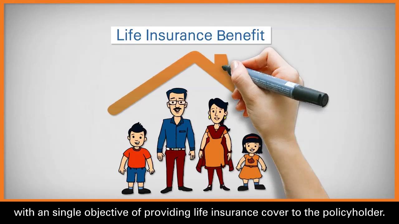 Guide to your ICICI Pru iProtect Smart policy