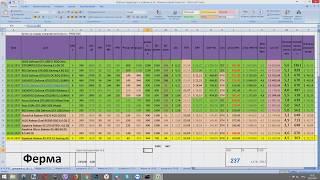 Рейтинг видеокарт в майнинге 1070Ti. Декабрь 2017. Сравнительная Таблица окупаемости в $