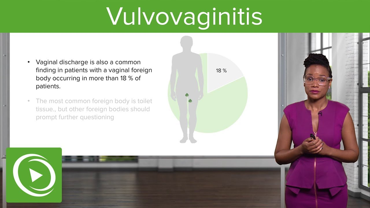 Vulvovaginitis: Non-Specific & Specific – Gynecology | Lecturio