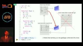 Arindam Paul - JavaScript VM internals, EventLoop, Async and ScopeChains