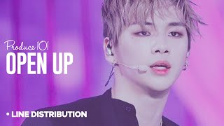 produce 101   open up 열어줘 line distribution color code