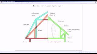 компания VIVAHAUS Отзывы о проектировании крыши(, 2014-03-30T16:53:17.000Z)