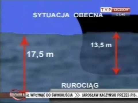 Znalezione obrazy dla zapytania Nordstream zablokował port w Szczecinie