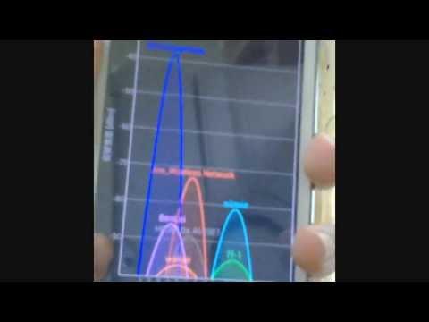Wi-Fi分析儀(Wi-Fi Analyzer)APP完整解說