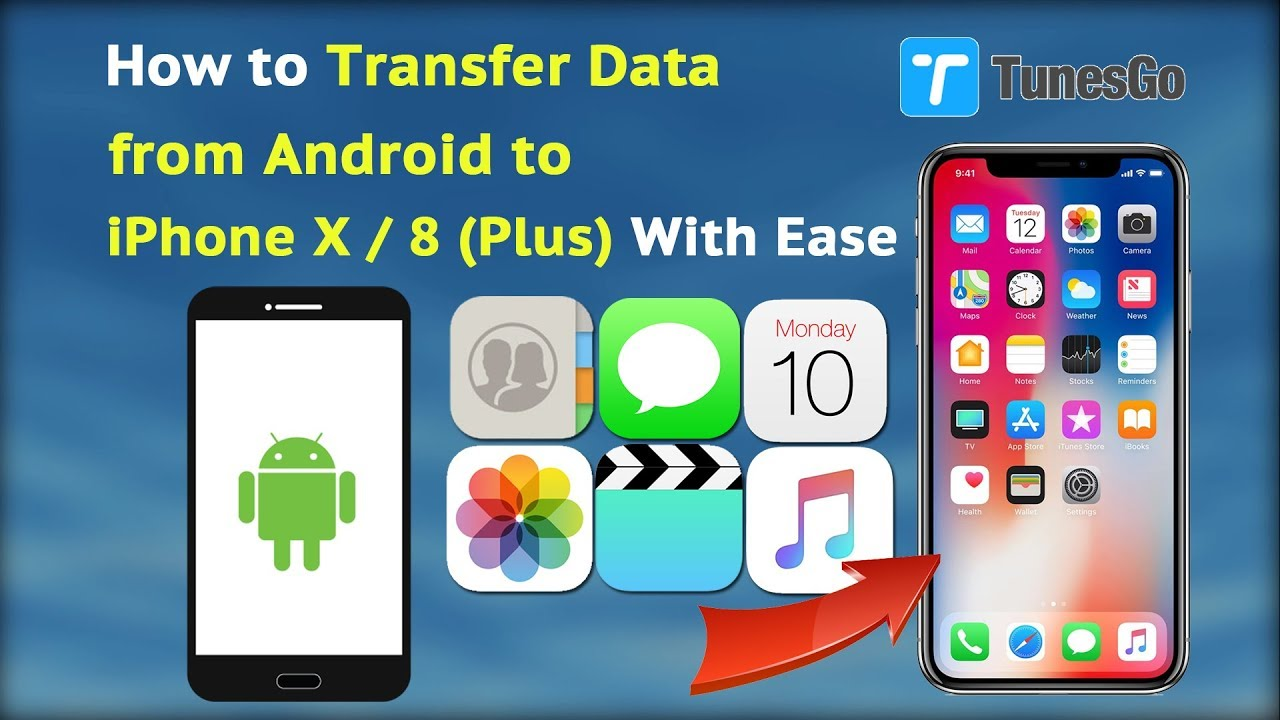 transfer music from android to iphone how to transfer data from android to iphone x 8 plus 7295