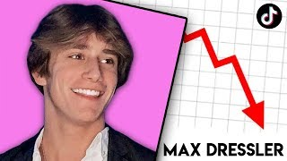 The Rise and Fall of Max Dressler on Tik Tok