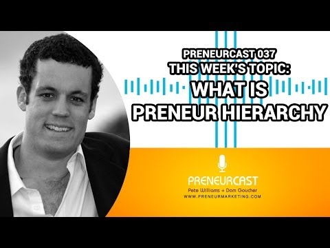How To Structure Your Marketing With The Preneur Hierarchy [PreneurCast037]