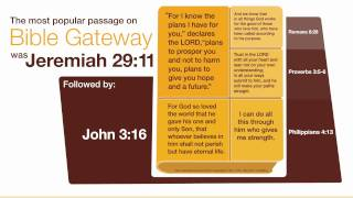 What Bible Gateway Visitors Accomplished in 2011