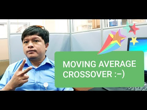 Tip # 02 How to Read a Moving Average Crossover | Technical Analysis