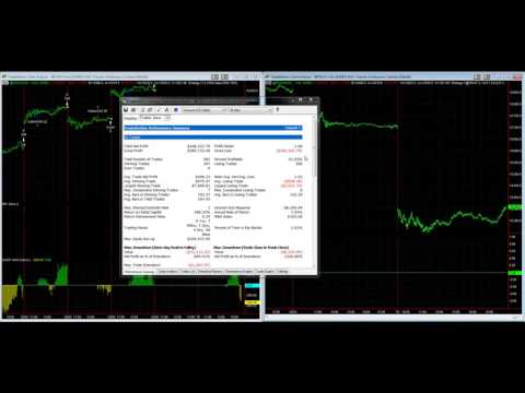 Trading The DAX With Money Management Algorithms