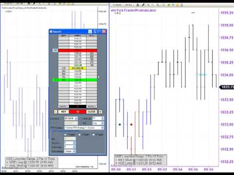 Day Trading The Emini S&P