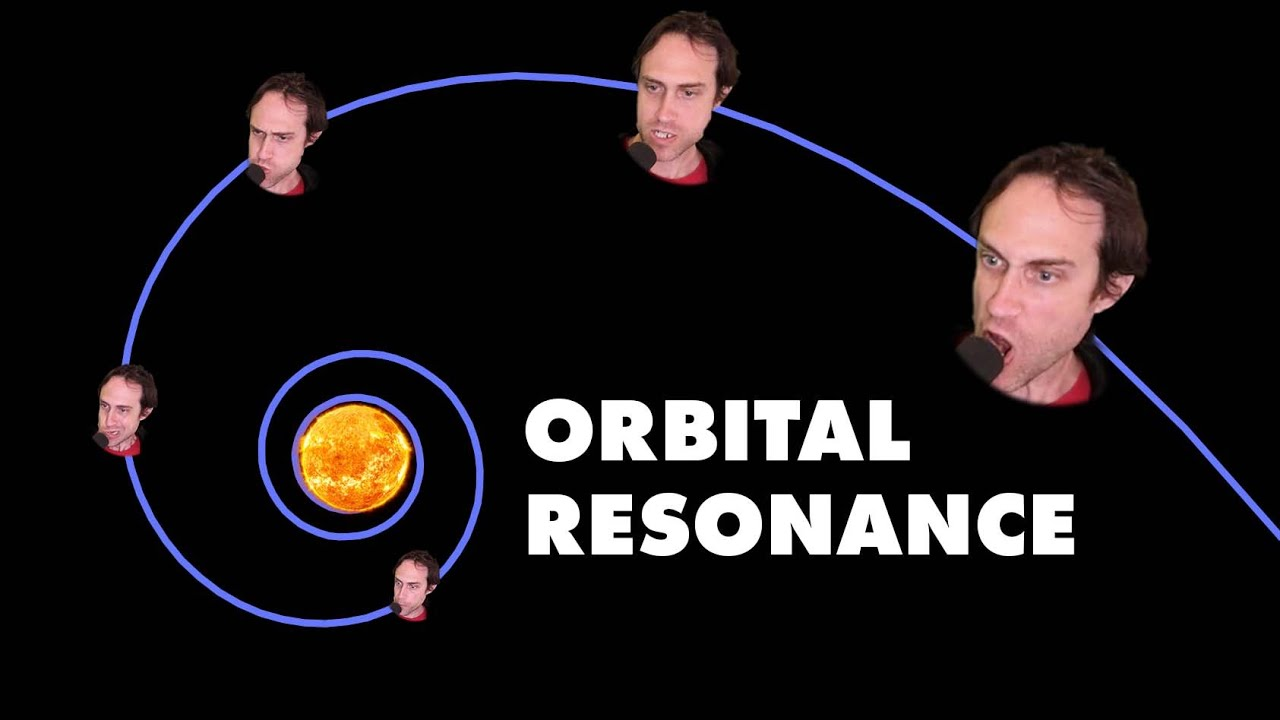 Orbital Resonance Explained