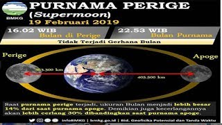 Download Video Prakiraan Cuaca Esok  Hari dan Efek Super Snow Moon MP3 3GP MP4