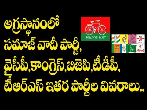 Samajwadi party is in first position followed by YCP, TDP and other parties II Pulihora News