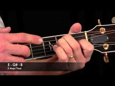 e-chord:-how-to-play-e-major-on-the-guitar