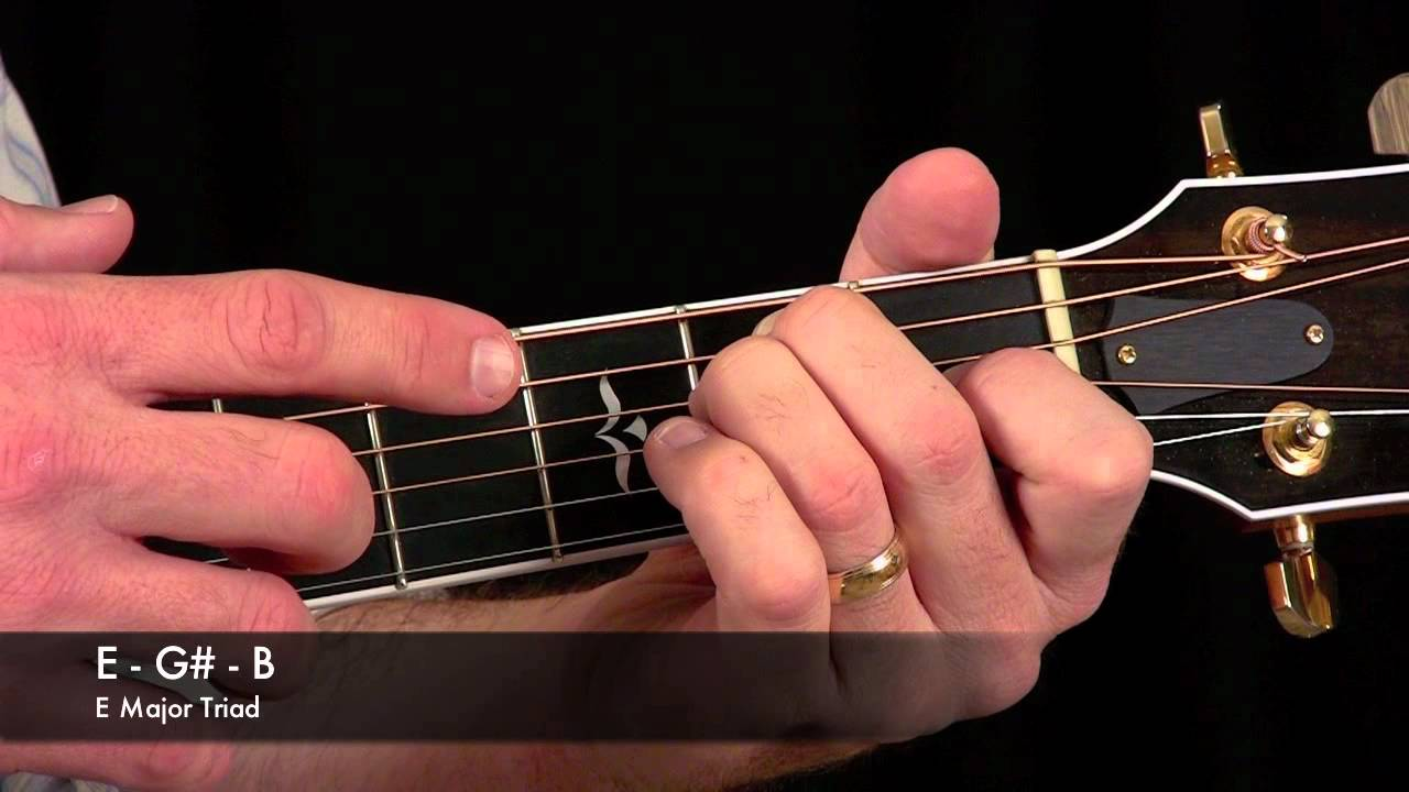 E Chord Guitar Finger Position Image Collections Basic Guitar