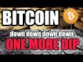 Bitcoin Prediction 6hr Long! Oct 8 - YouTube