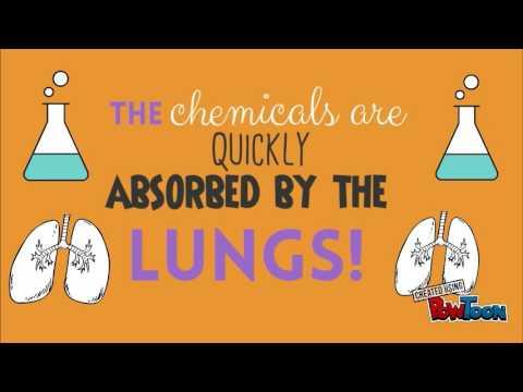Drug Inhalants