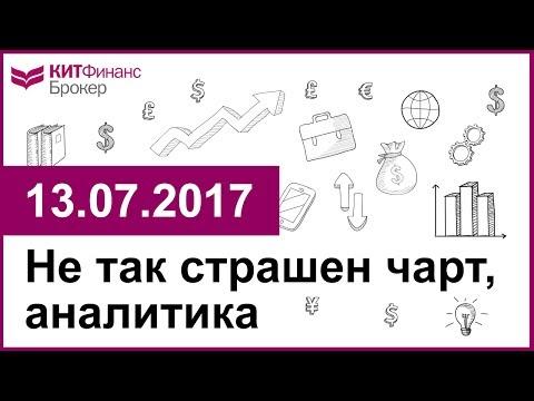 Не так страшен чарт, аналитика - 13.07.2017; 16:00 (мск)
