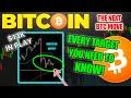 YOUTUBE BANNED ME !?! BITCOIN PRICE CRASH!?! STOCK MARKET CRASH!!! BTC & ETHEREUM CRYPTO NEWS