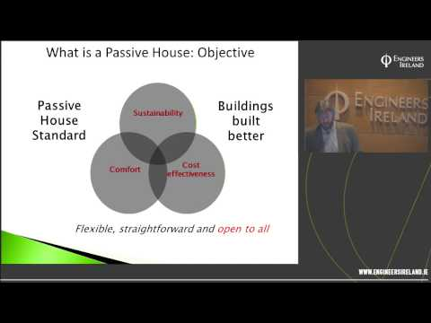 The Rollout of the Passive House standard in Ireland: Challenges and Opportunities