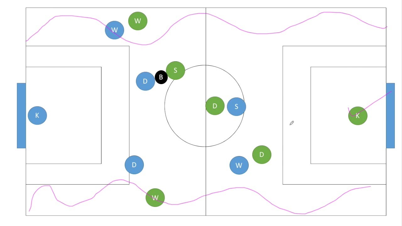 6v6 Formations Everything Pro Soccer