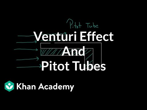 Venturi effect and Pitot tubes | Fluids | Physics | Khan Academy