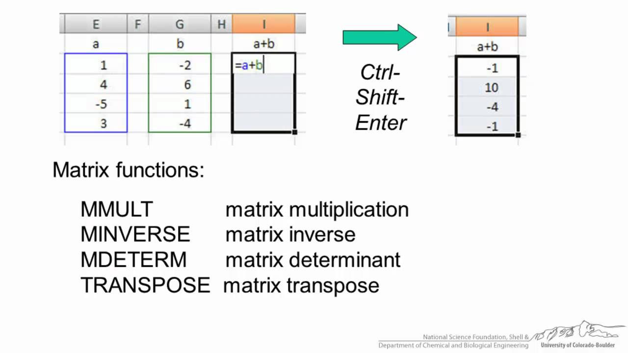hight resolution of proces flow diagram mas balance