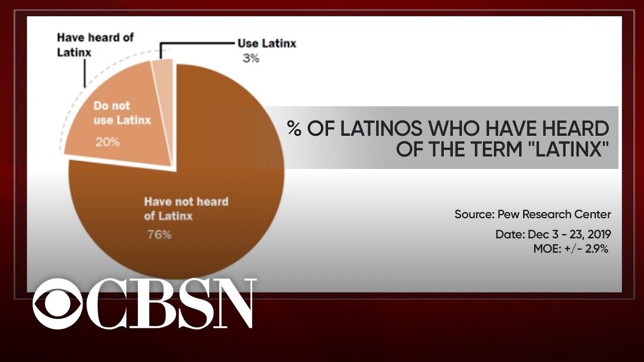 Hispanic Heritage Month: When to use the terms Hispanic, Latino and Latinx