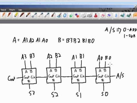 Combinational Logic All In One Adder And Subtractor Circuit Youtube