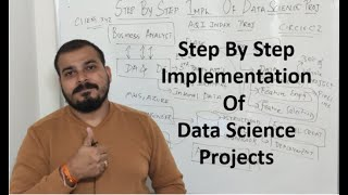 Step By Step Understanding Of Implementing Data Science Project