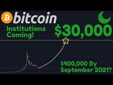 Bitcoin To $30,000 When Institutions Join 2019   Will BTC Reach $400,000 By September 2021?
