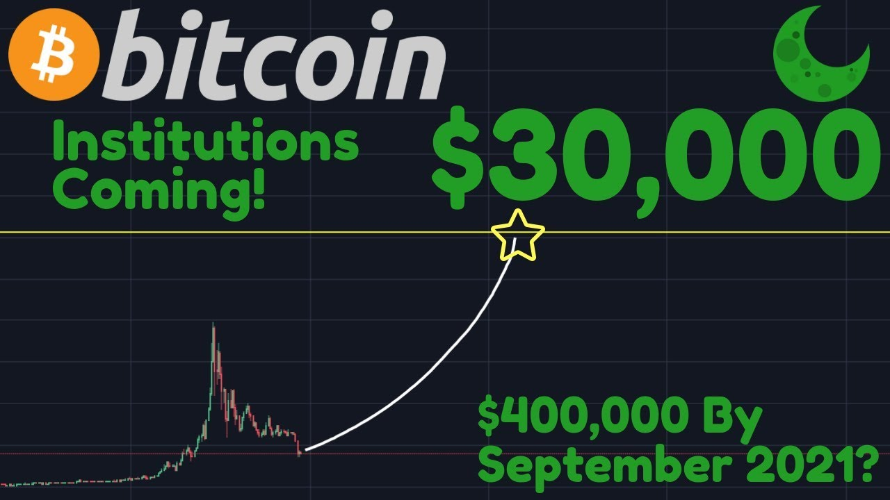 Bitcoin To $30,000 When Institutions Join 2019 | Will BTC ...