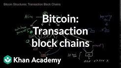Bitcoin - Transaction block chains