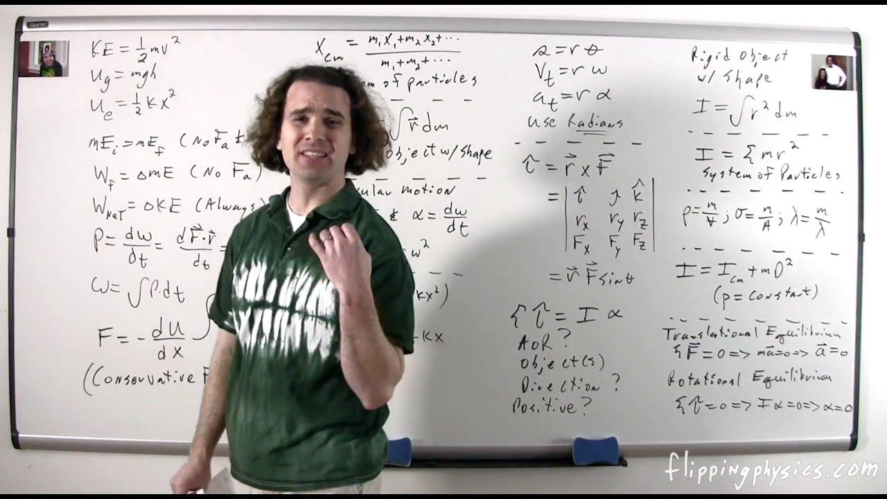 AP Physics C Mechanics Study Guide - whs.wsd.wednet.edu
