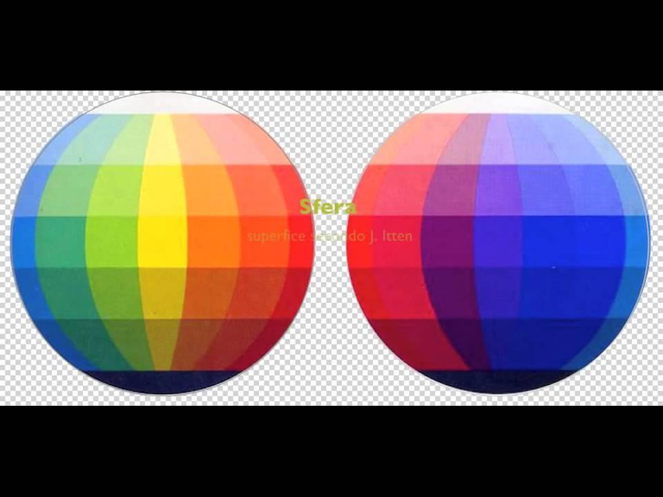 Tavolozze di colori  YouTube