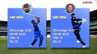 Rohit Sharma or Martin Guptill — who is the greatest?