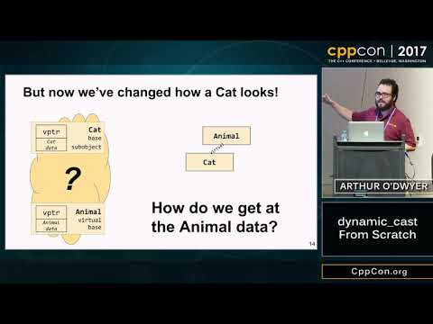"CppCon 2017: Arthur O'Dwyer ""dynamic_cast From Scratch"""