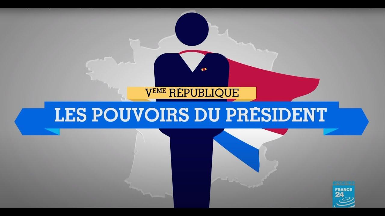 Les pouvoirs du président de la République.... 3ème Histoire