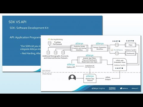 Unlocking the Secrets of the Alteryx APIs and SDK - Inspire 2017
