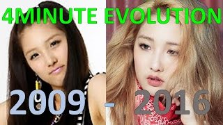 In order to celebrate 4MINUTE's comeback, here's an episode of thei...