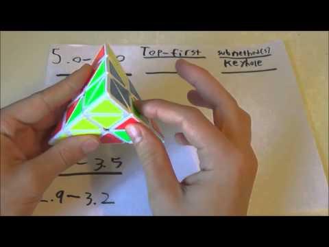 [How To Get Fast] Pyraminx - Drew Brads