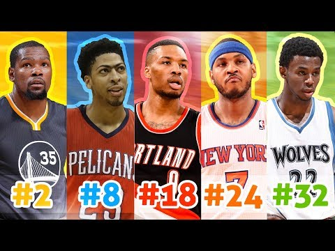 CAN YOU NAME THE TOP 100 BEST NBA PLAYERS?