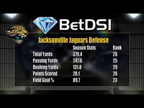 Jacksonville Jaguars Odds | 2014 NFL Team Preview and Betting Predictions