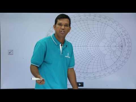 Electro Magnetics Theory - Single Stub Matching
