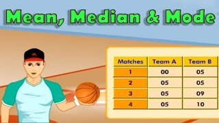 Math: Mean, Median & Mode, How to Find, Examples, Practice, Fun & Educational Videos for Children