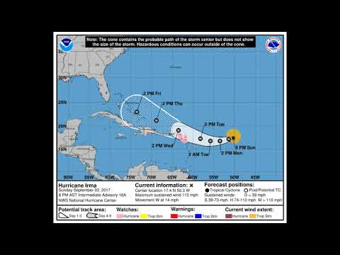Hurricane Irma NHC Forecast Track Animation 8/31 - 9/4/2017